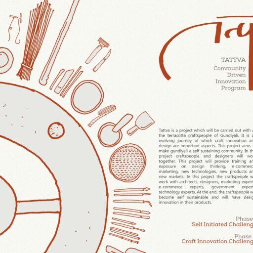 Tatva: Community driven Innovation Program- Poster